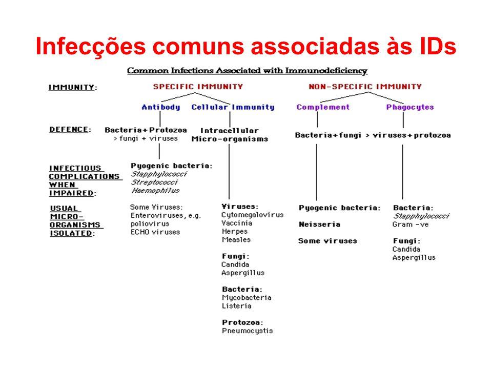 Infecções comuns associadas às IDs