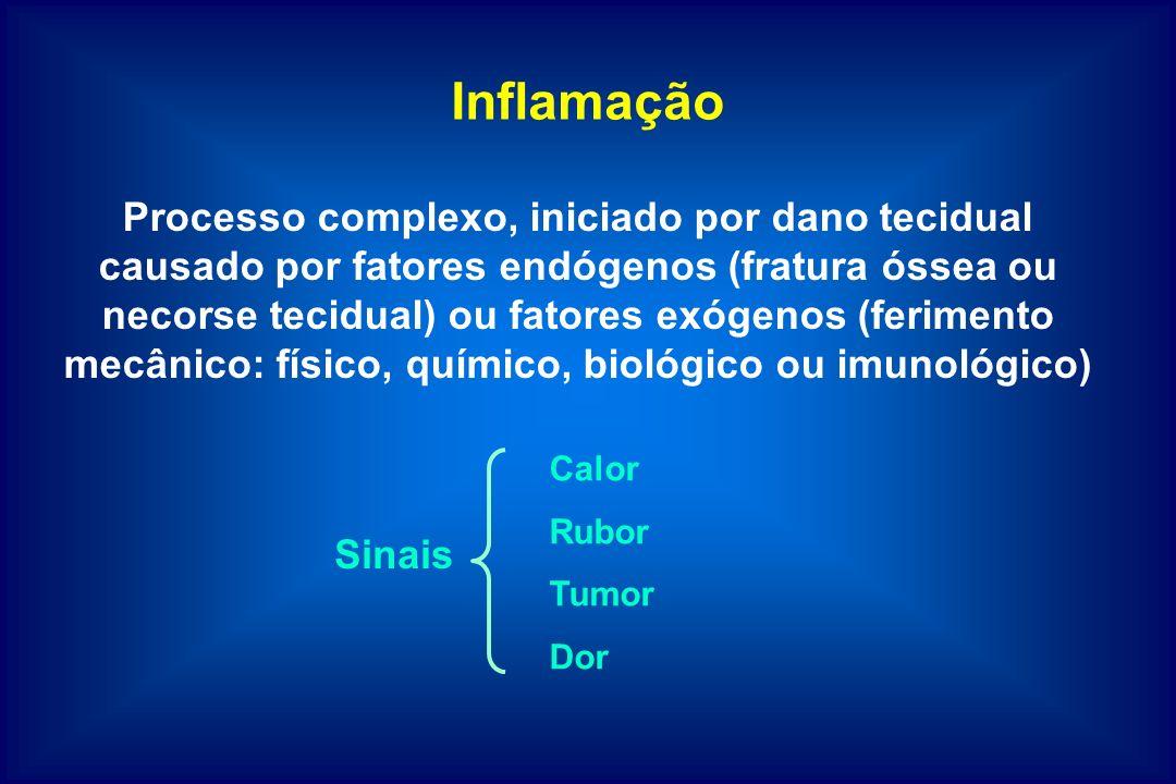 Processo complexo, iniciado por dano tecidual causado por fatores endógenos (fratura óssea ou necorse tecidual) ou fatores exógenos (ferimento mecânic