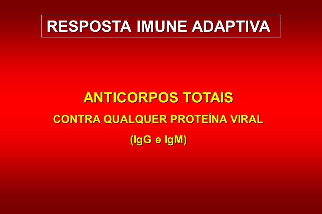 RESPOSTA IMUNE ADAPTIVA ANTICORPOS TOTAIS CONTRA QUALQUER PROTEÍNA VIRAL (IgG e IgM)