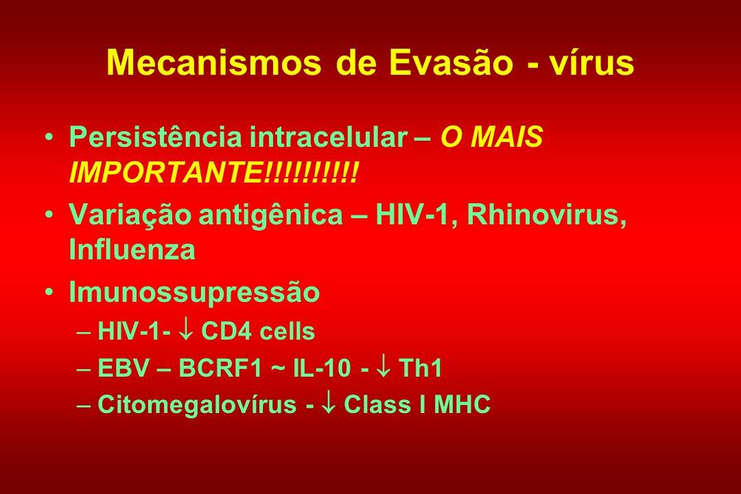 Mecanismos de Evasão - vírus Persistência intracelular – O MAIS IMPORTANTE!!!!!!!!!! Variação antigênica – HIV-1, Rhinovirus, Influenza Imunossupressã