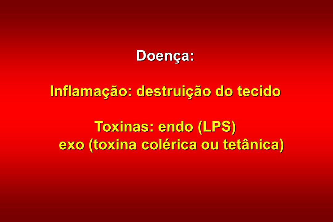 Doença: Inflamação: destruição do tecido Toxinas: endo (LPS) exo (toxina colérica ou tetânica) exo (toxina colérica ou tetânica)