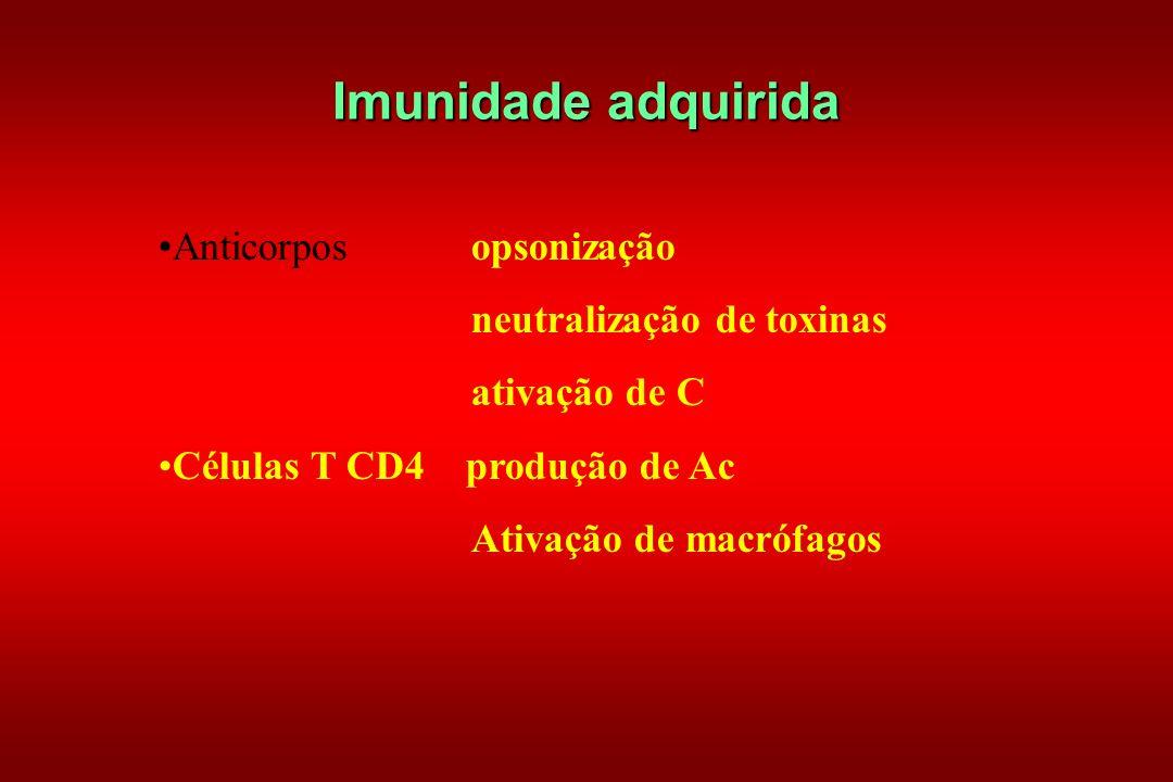 Imunidade adquirida Anticorpos opsonização neutralização de toxinas ativação de C Células T CD4 produção de Ac Ativação de macrófagos