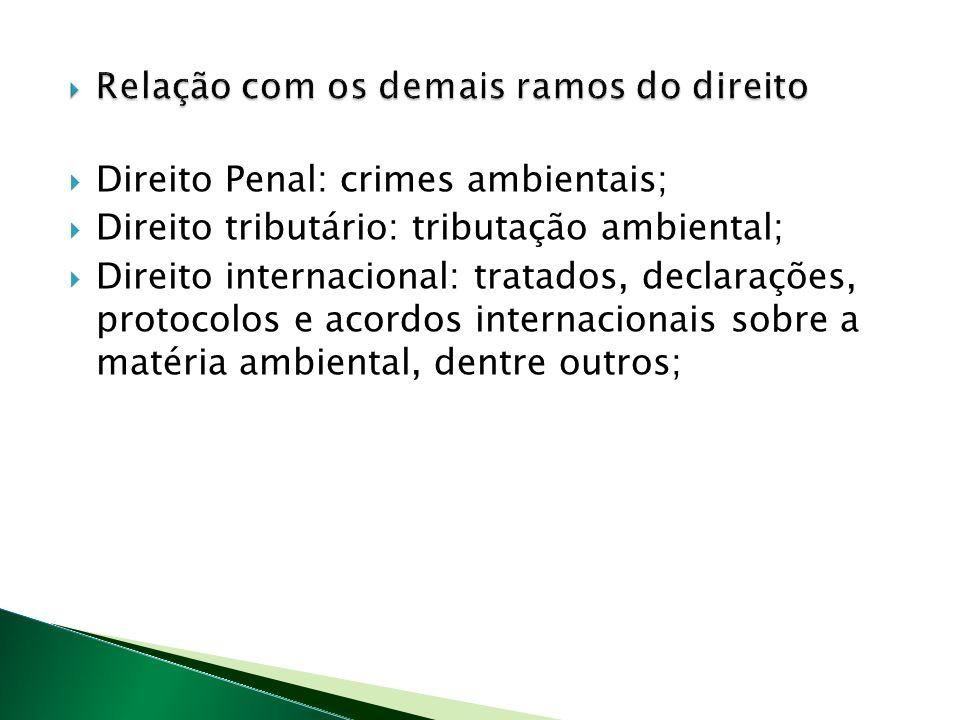 Direito Penal: crimes ambientais; Direito tributário: tributação ambiental; Direito internacional: tratados, declarações, protocolos e acordos internacionais sobre a matéria ambiental, dentre outros;