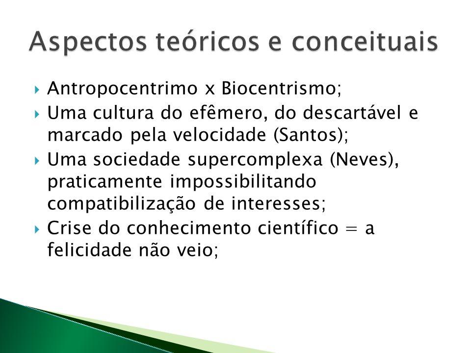 Antropocentrimo x Biocentrismo; Uma cultura do efêmero, do descartável e marcado pela velocidade (Santos); Uma sociedade supercomplexa (Neves), praticamente impossibilitando compatibilização de interesses; Crise do conhecimento científico = a felicidade não veio;