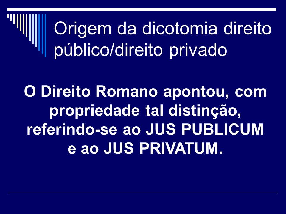 Origem da dicotomia direito público/direito privado O Direito Romano apontou, com propriedade tal distinção, referindo-se ao JUS PUBLICUM e ao JUS PRIVATUM.