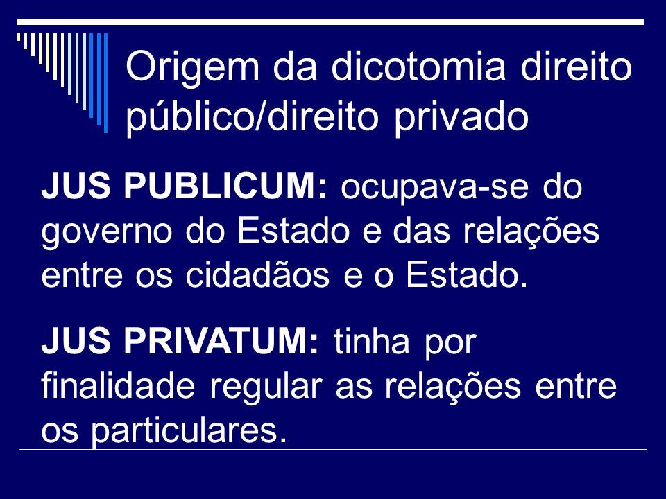 Origem da dicotomia direito público/direito privado JUS PUBLICUM: ocupava-se do governo do Estado e das relações entre os cidadãos e o Estado. JUS PRI