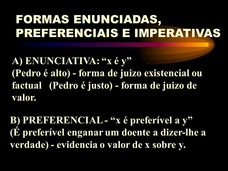 OS JUIZOS MORAIS: A) x é y B) x é preferível a y C) Deves fazer x, ou faz x A) Pedro é Justo B) É preferível enganar um doente a dizer-lhe a verdade.