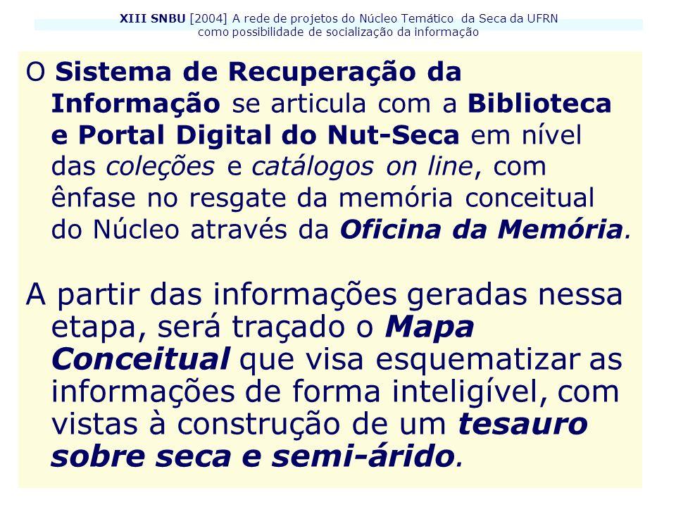 XIII SNBU [2004] A rede de projetos do Núcleo Temático da Seca da UFRN como possibilidade de socialização da informação O Sistema de Recuperação da In