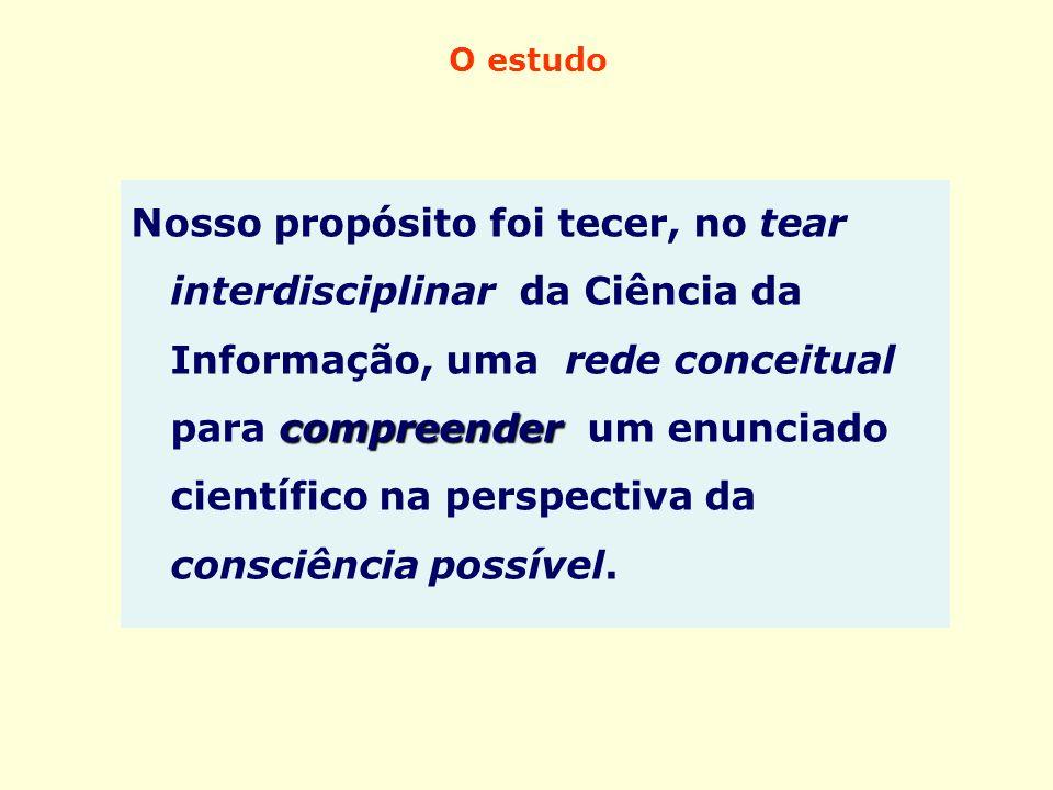O estudo compreender Nosso propósito foi tecer, no tear interdisciplinar da Ciência da Informação, uma rede conceitual para compreender um enunciado c
