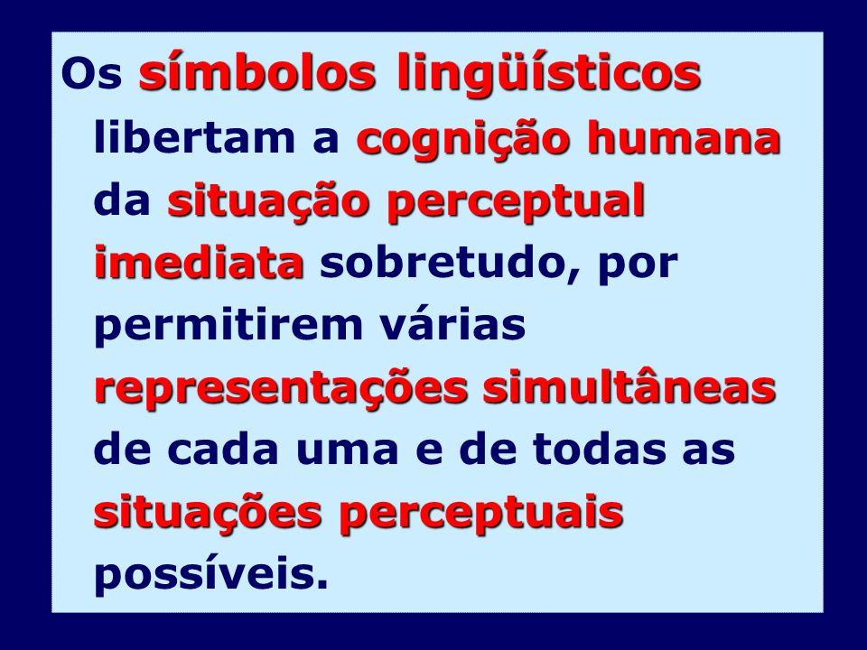 símbolos lingüísticos cognição humana situação perceptual imediata representações simultâneas situações perceptuais Os símbolos lingüísticos libertam