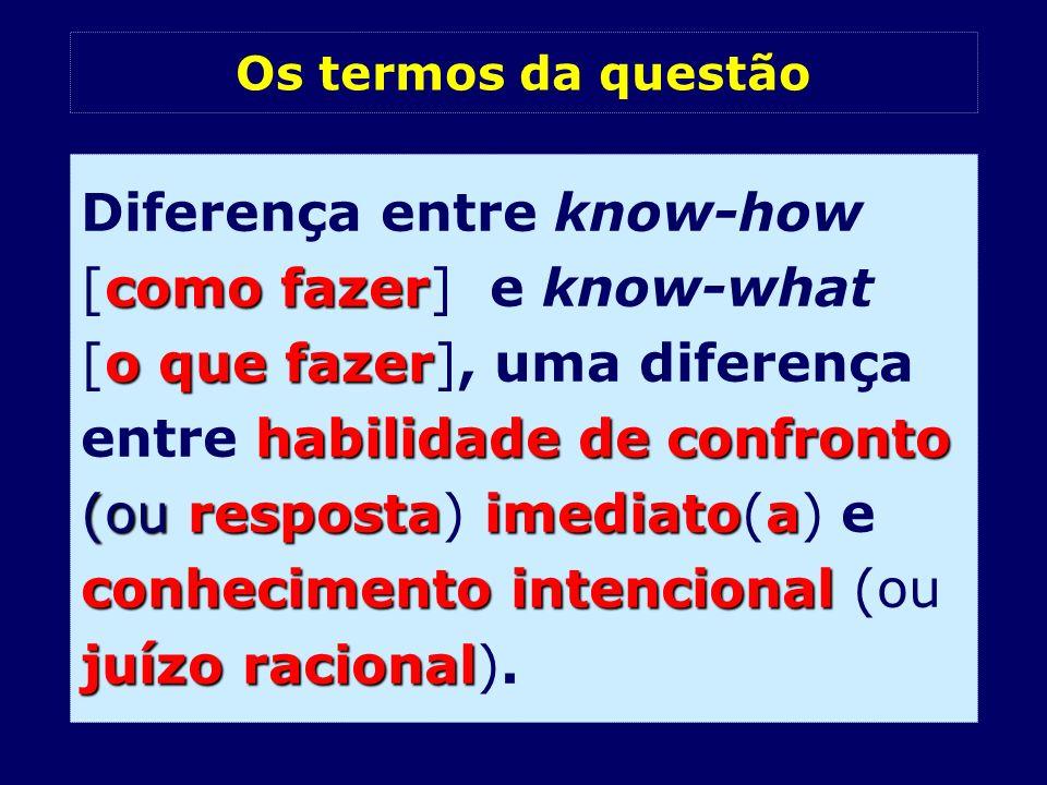 Os termos da questão como fazer o que fazer habilidade de confronto (ou respostaimediatoa conhecimento intencional juízo racional Diferença entre know