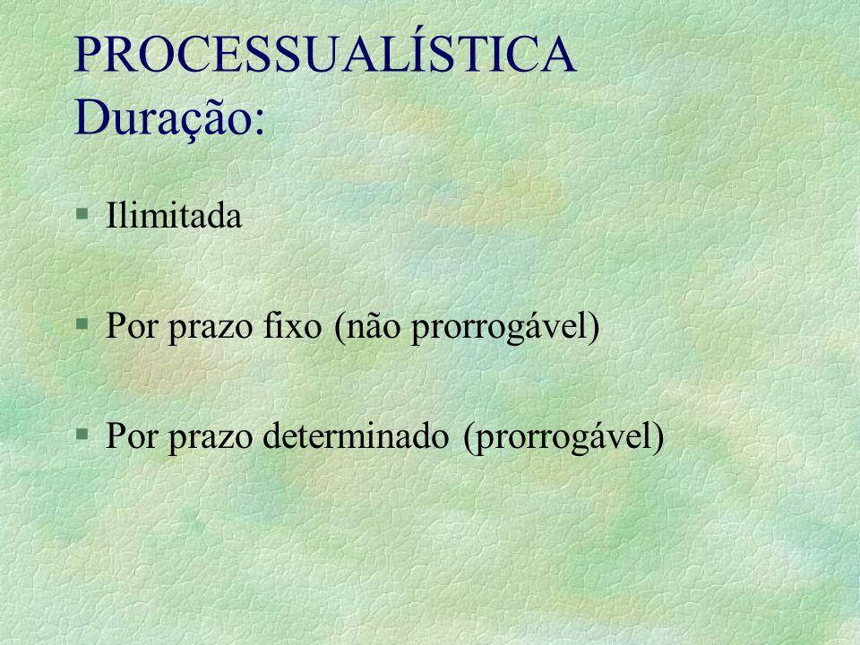PROCESSUALÍSTICA Duração: §Ilimitada §Por prazo fixo (não prorrogável) §Por prazo determinado (prorrogável)