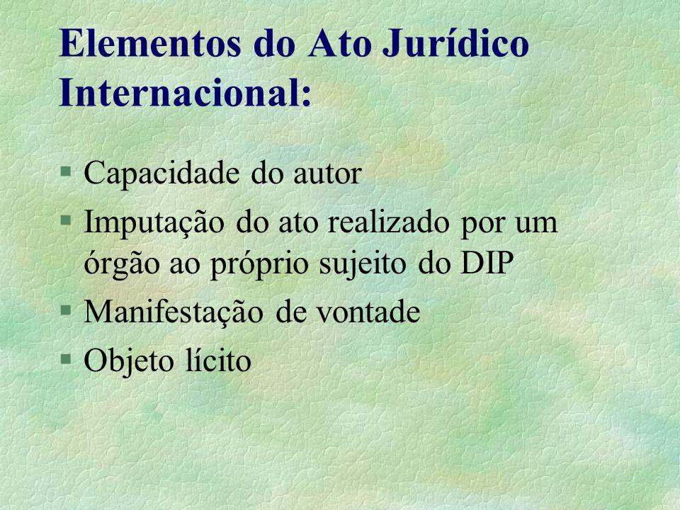 Elementos do Ato Jurídico Internacional: §Capacidade do autor §Imputação do ato realizado por um órgão ao próprio sujeito do DIP §Manifestação de vont