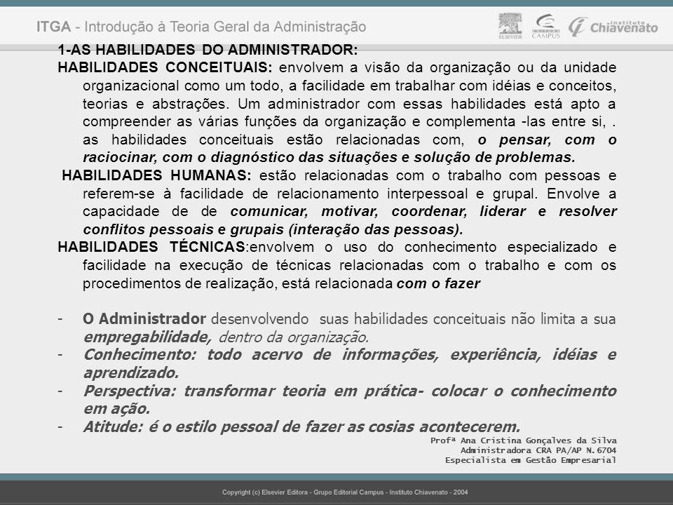 1-AS HABILIDADES DO ADMINISTRADOR: HABILIDADES CONCEITUAIS: envolvem a visão da organização ou da unidade organizacional como um todo, a facilidade em