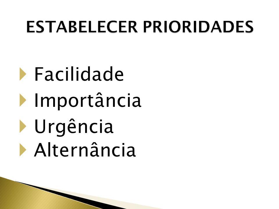 ESTABELECER PRIORIDADES Facilidade Importância Urgência Alternância