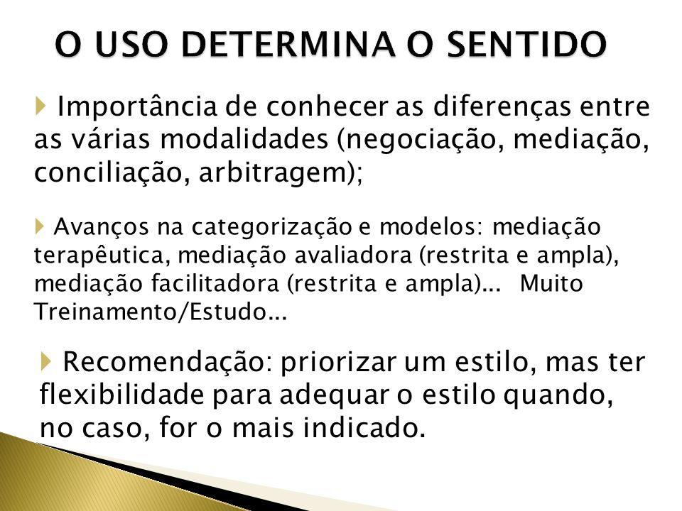 O USO DETERMINA O SENTIDO Importância de conhecer as diferenças entre as várias modalidades (negociação, mediação, conciliação, arbitragem); Avanços n