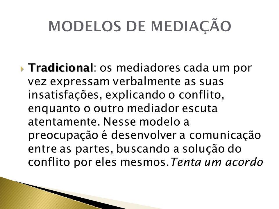 Tradicional Tradicional: os mediadores cada um por vez expressam verbalmente as suas insatisfações, explicando o conflito, enquanto o outro mediador escuta atentamente.