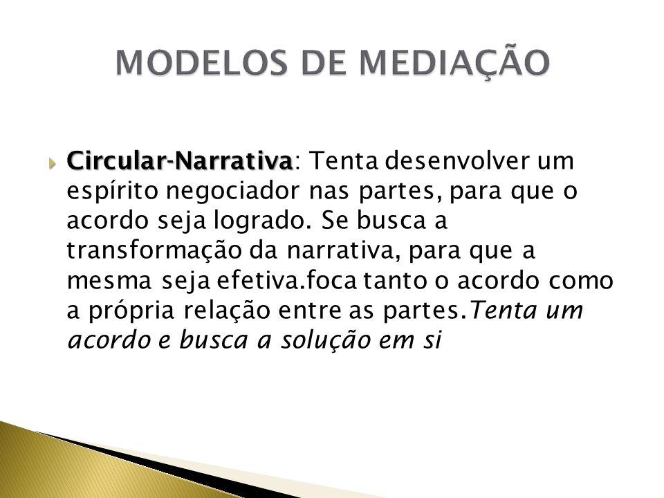 Circular-Narrativa Circular-Narrativa: Tenta desenvolver um espírito negociador nas partes, para que o acordo seja logrado.