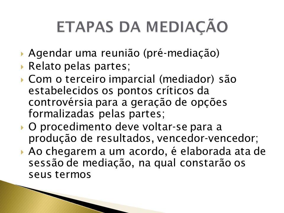 Agendar uma reunião (pré-mediação) Relato pelas partes; Com o terceiro imparcial (mediador) são estabelecidos os pontos críticos da controvérsia para