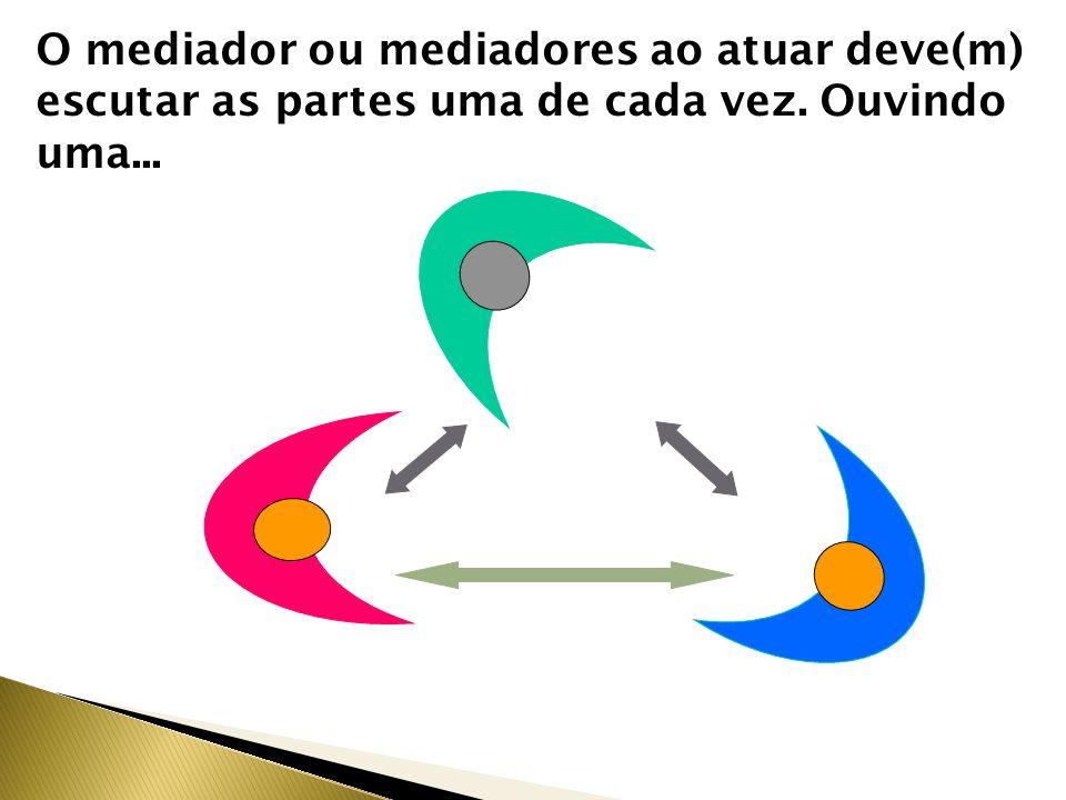 O mediador ou mediadores ao atuar deve(m) escutar as partes uma de cada vez. Ouvindo uma...