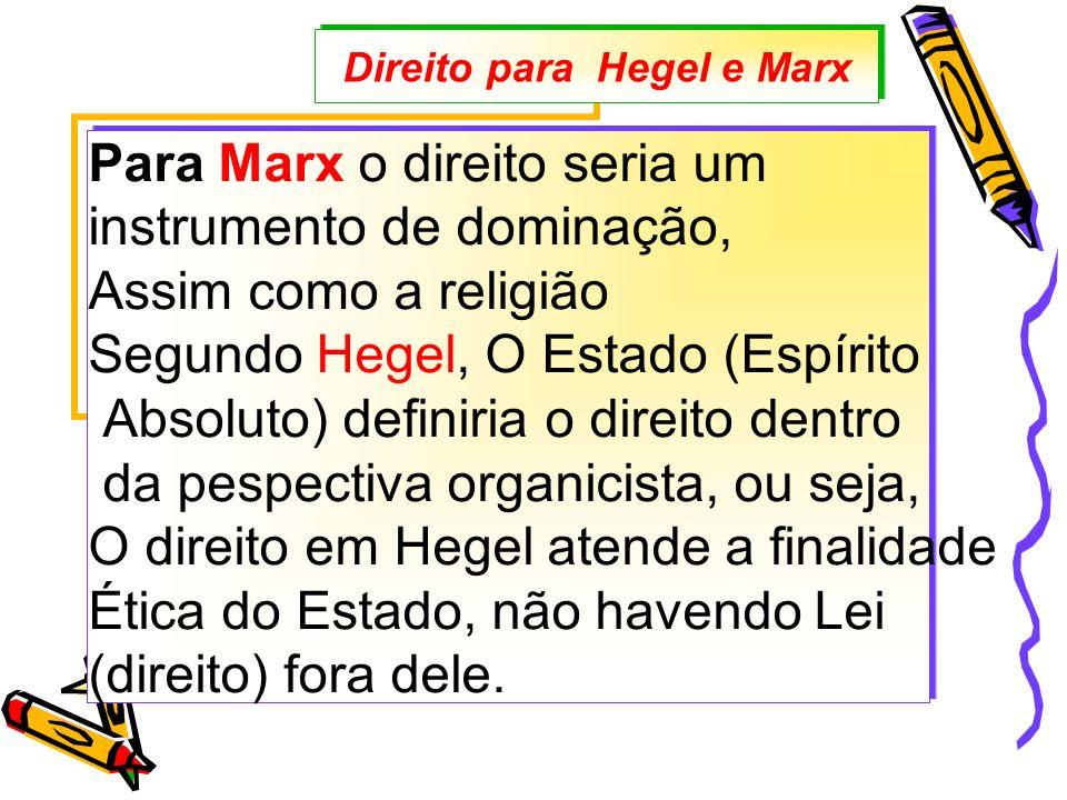 Direito para Hegel e Marx Para Marx o direito seria um instrumento de dominação, Assim como a religião Segundo Hegel, O Estado (Espírito Absoluto) def