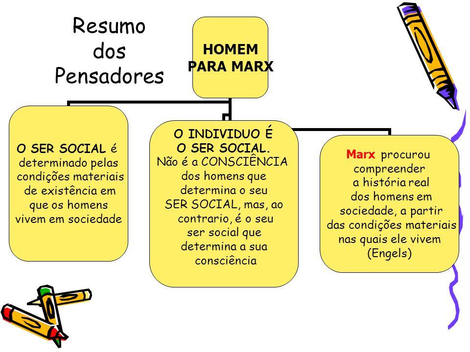Resumo dos Pensadores HOMEM PARA MARX O SER SOCIAL é determinado pelas condições materiais de existência em que os homens vivem em sociedade O INDIVIDUO É O SER SOCIAL.