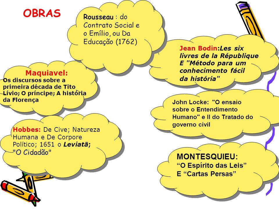 OBRAS Maquiavel: Os discursos sobre a primeira década de Tito Lívio; O príncipe; A história da Florença Jean Bodin:Les six livres de la République E