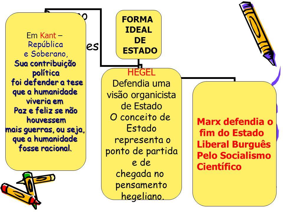 Direito Maquiavel e Hobbes defendiam um Direito Natural, em que as leis divinas ficavam em Segundo plano Jean Bodim defendia m Direito Natural que era Inspirado na Lei Divina A lei é vassala do Para Hobbes A lei é vassala dosoberano