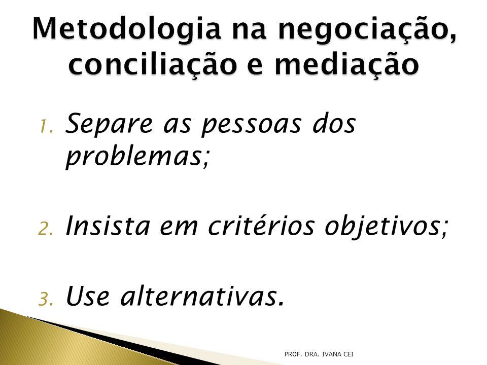 1.Concentre-se nos interesses (negociação e Mediação); 2.