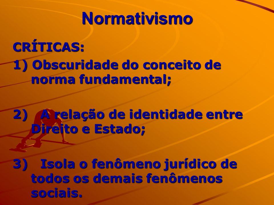 Normativismo CRÍTICAS: 1) Obscuridade do conceito de norma fundamental; 2) A relação de identidade entre Direito e Estado; 3) Isola o fenômeno jurídic
