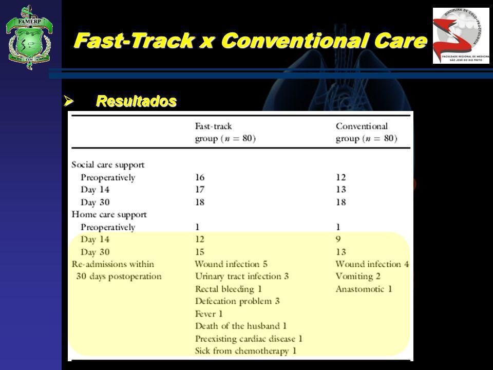Fast-Track x Conventional Care Resultados Resultados