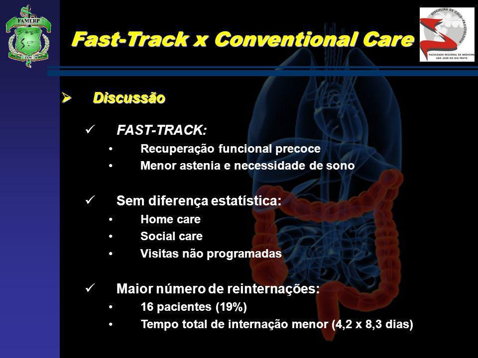 Fast-Track x Conventional Care Discussão Discussão FAST-TRACK: Recuperação funcional precoce Menor astenia e necessidade de sono Sem diferença estatís
