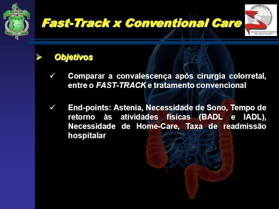 Fast-Track x Conventional Care Pacientes e Métodos Pacientes e Métodos Estudo prospectivo, controlado, não randomizado 194 pacientes submetidos a cirurgia eletiva (Reconstrução de Hartmann ou Ressecção Cólica Aberta)