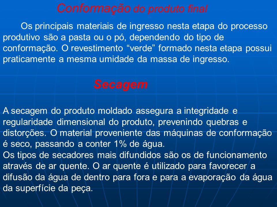 Os principais materiais de ingresso nesta etapa do processo produtivo são a pasta ou o pó, dependendo do tipo de conformação. O revestimento verde for