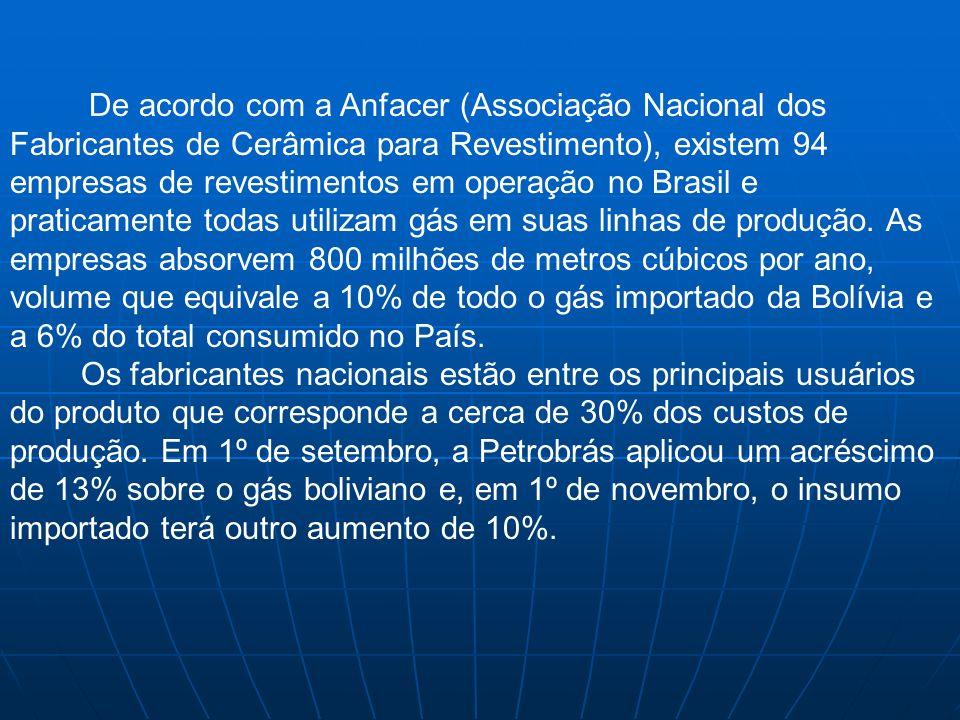 De acordo com a Anfacer (Associação Nacional dos Fabricantes de Cerâmica para Revestimento), existem 94 empresas de revestimentos em operação no Brasi