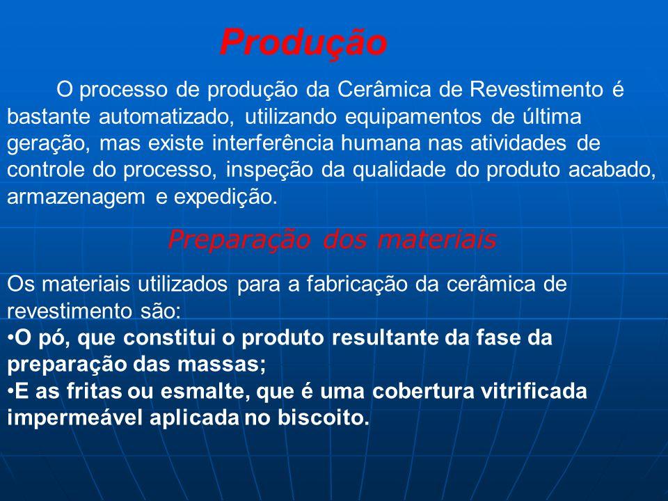 Produção O processo de produção da Cerâmica de Revestimento é bastante automatizado, utilizando equipamentos de última geração, mas existe interferênc
