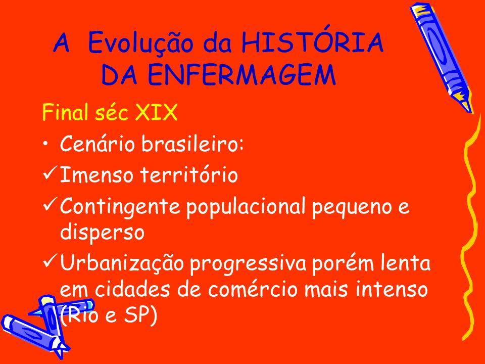 A Evolução da HISTÓRIA DA ENFERMAGEM Final séc XIX Cenário brasileiro: Imenso território Contingente populacional pequeno e disperso Urbanização progr