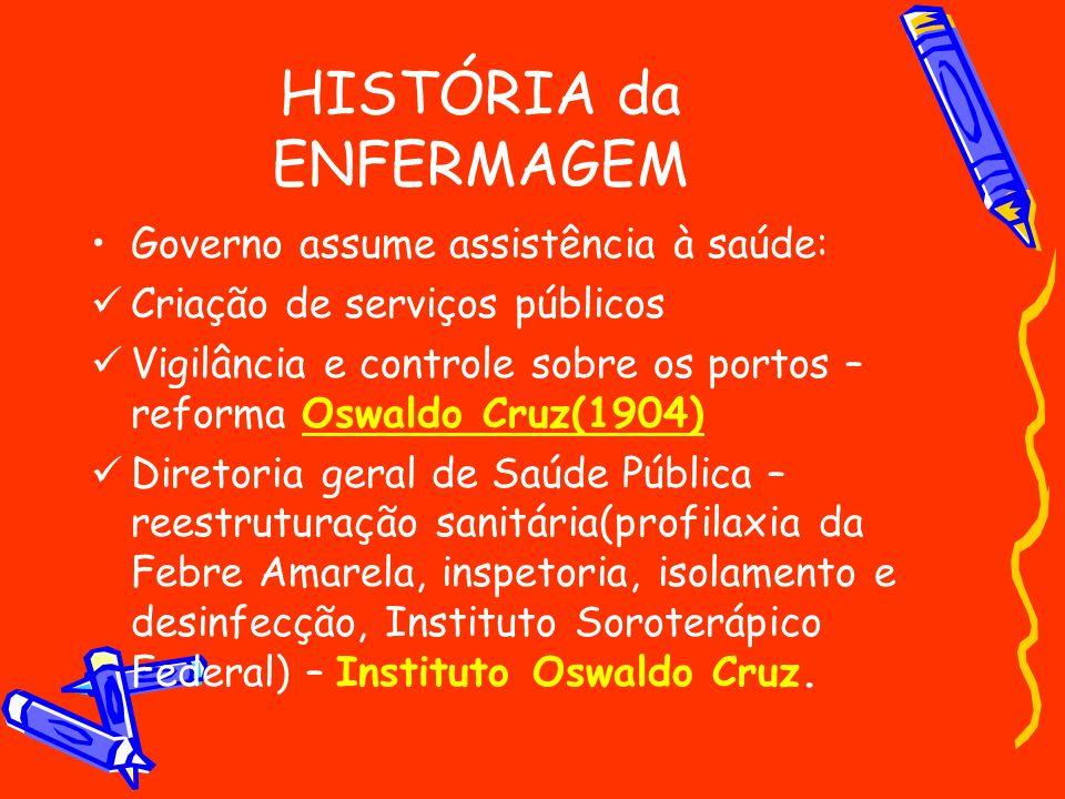 HISTÓRIA da ENFERMAGEM Governo assume assistência à saúde: Criação de serviços públicos Vigilância e controle sobre os portos – reforma Oswaldo Cruz(1