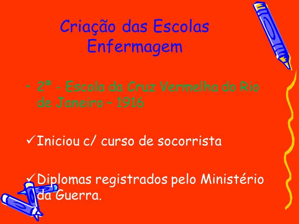 Criação das Escolas Enfermagem 2ª - Escola da Cruz Vermelha do Rio de Janeiro – 1916 Iniciou c/ curso de socorrista Diplomas registrados pelo Ministér