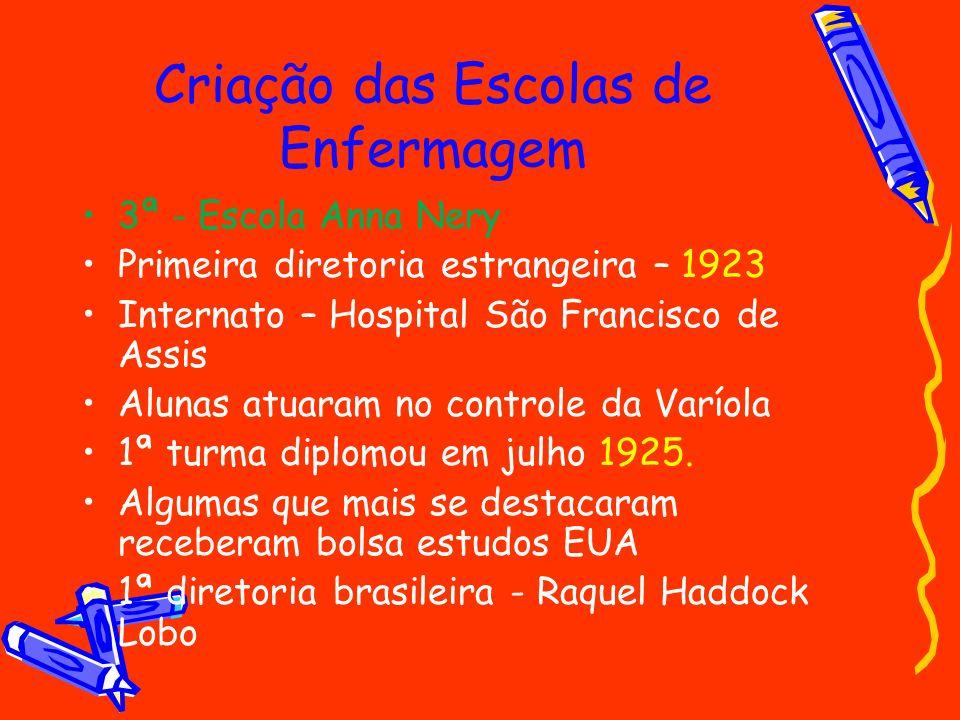 Criação das Escolas de Enfermagem 3ª - Escola Anna Nery Primeira diretoria estrangeira – 1923 Internato – Hospital São Francisco de Assis Alunas atuar