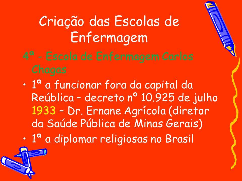 Criação das Escolas de Enfermagem 4ª - Escola de Enfermagem Carlos Chagas 1ª a funcionar fora da capital da Reública – decreto nº 10.925 de julho 1933