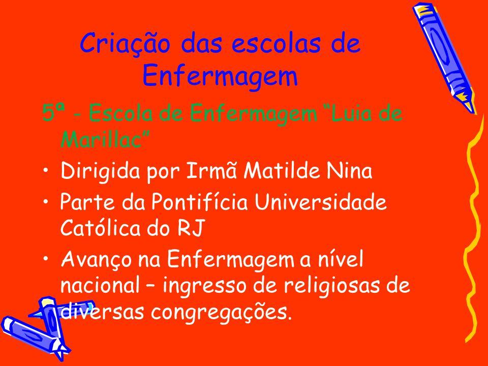 Criação das escolas de Enfermagem 5ª - Escola de Enfermagem Luia de Marillac Dirigida por Irmã Matilde Nina Parte da Pontifícia Universidade Católica