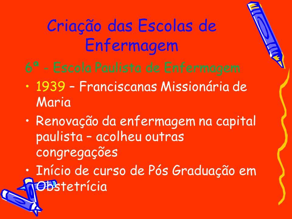 Criação das Escolas de Enfermagem 6ª - Escola Paulista de Enfermagem 1939 – Franciscanas Missionária de Maria Renovação da enfermagem na capital pauli