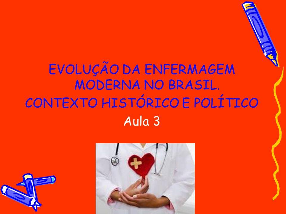 EVOLUÇÃO DA ENFERMAGEM MODERNA NO BRASIL. CONTEXTO HISTÓRICO E POLÍTICO Aula 3