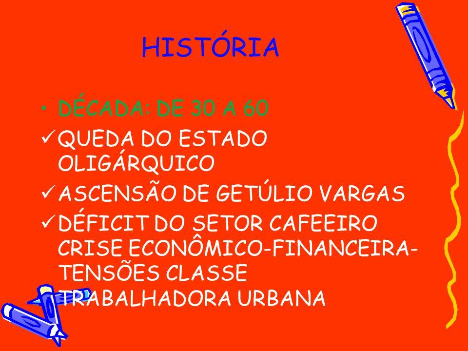 HISTÓRIA DÉCADA: DE 30 A 60 QUEDA DO ESTADO OLIGÁRQUICO ASCENSÃO DE GETÚLIO VARGAS DÉFICIT DO SETOR CAFEEIRO CRISE ECONÔMICO-FINANCEIRA- TENSÕES CLASS