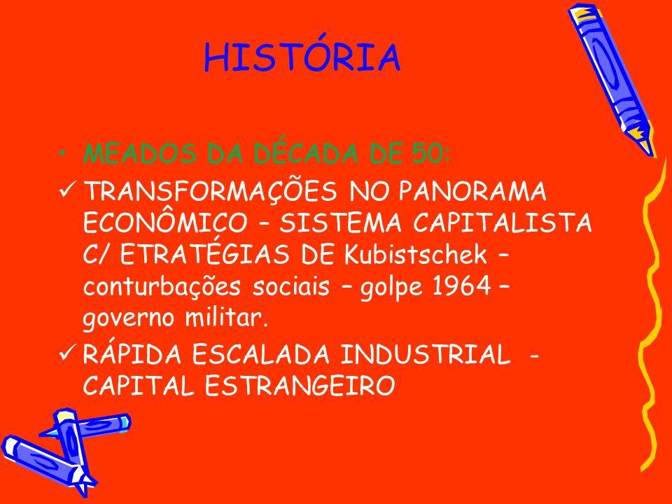 HISTÓRIA MEADOS DA DÉCADA DE 50: TRANSFORMAÇÕES NO PANORAMA ECONÔMICO – SISTEMA CAPITALISTA C/ ETRATÉGIAS DE Kubistschek – conturbações sociais – golp