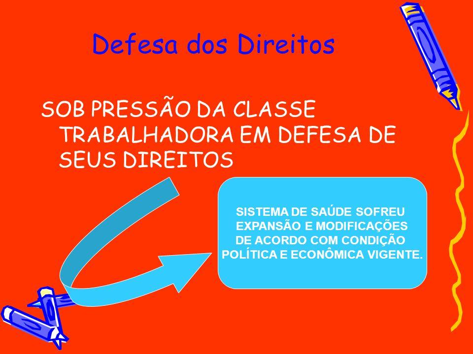 Defesa dos Direitos SOB PRESSÃO DA CLASSE TRABALHADORA EM DEFESA DE SEUS DIREITOS SISTEMA DE SAÚDE SOFREU EXPANSÃO E MODIFICAÇÕES DE ACORDO COM CONDIÇ