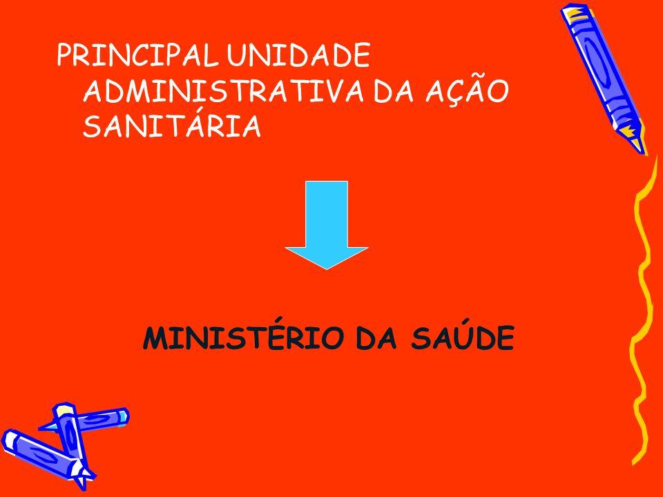 PRINCIPAL UNIDADE ADMINISTRATIVA DA AÇÃO SANITÁRIA MINISTÉRIO DA SAÚDE