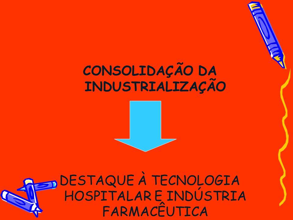 CONSOLIDAÇÃO DA INDUSTRIALIZAÇÃO DESTAQUE À TECNOLOGIA HOSPITALAR E INDÚSTRIA FARMACÊUTICA