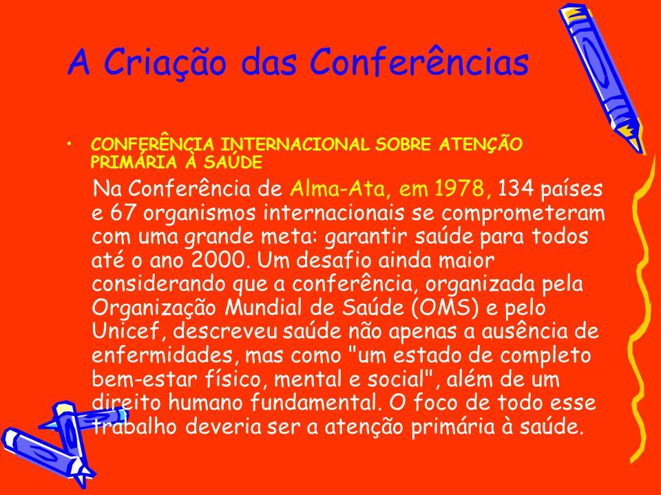 A Criação das Conferências CONFERÊNCIA INTERNACIONAL SOBRE ATENÇÃO PRIMÁRIA À SAÚDE Na Conferência de Alma-Ata, em 1978, 134 países e 67 organismos in